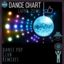 Roma Diogen - Dance chart (April 2018)